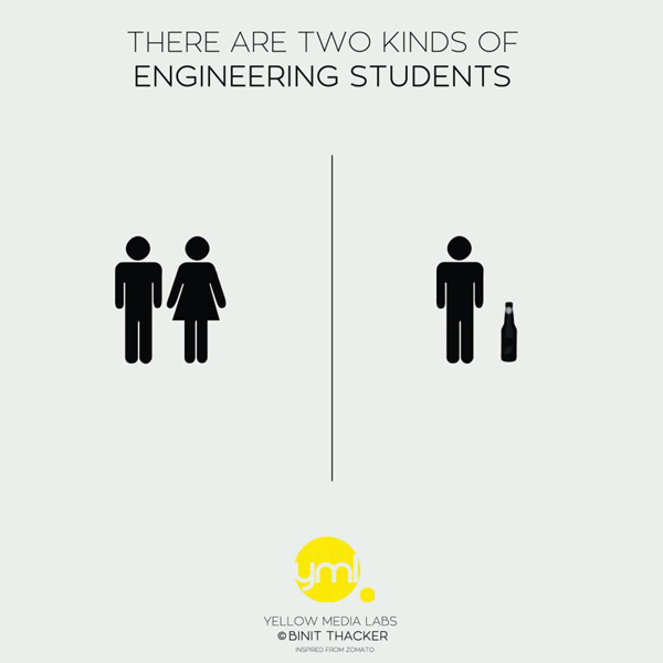 Two Kinds of Engineers