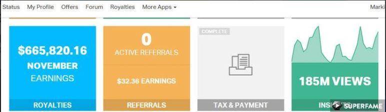 marikipier earnings