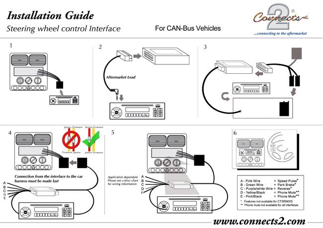 PORSCHE Cayenne 2002 Steering Wheel Stalk Control Adaptor