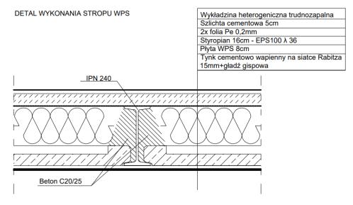 co to jest strop WPS 300x174 Płyty WPS