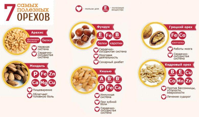 http://budtezzdorovy.ru высокий холестерин