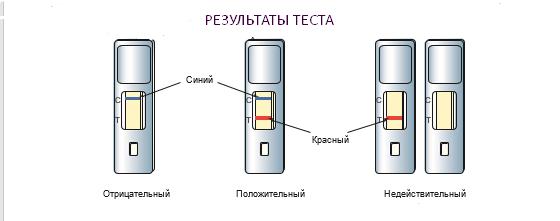 //budtezzdorovy.ru тест на стрептококк