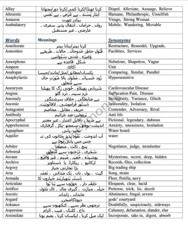 Madison : Patronage synonyms dictionary