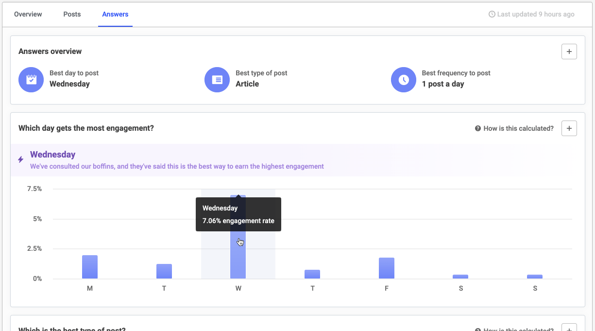 Posting recommendations in Buffer analytics