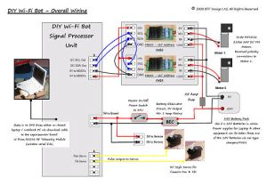 DIY WiFi Network Robot  Page 2 Control Software and Electrical System