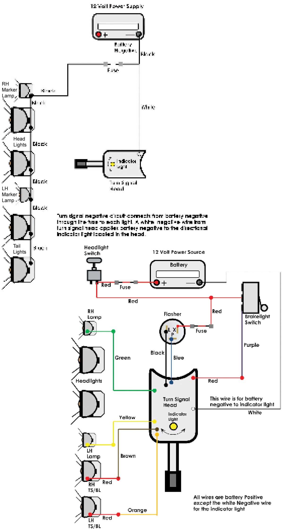 Golf Cart Turn Signal Wiring Diagram : signal, wiring, diagram, Signal, Wiring, Diagram, Cute-contact, Cute-contact.pennyapp.it