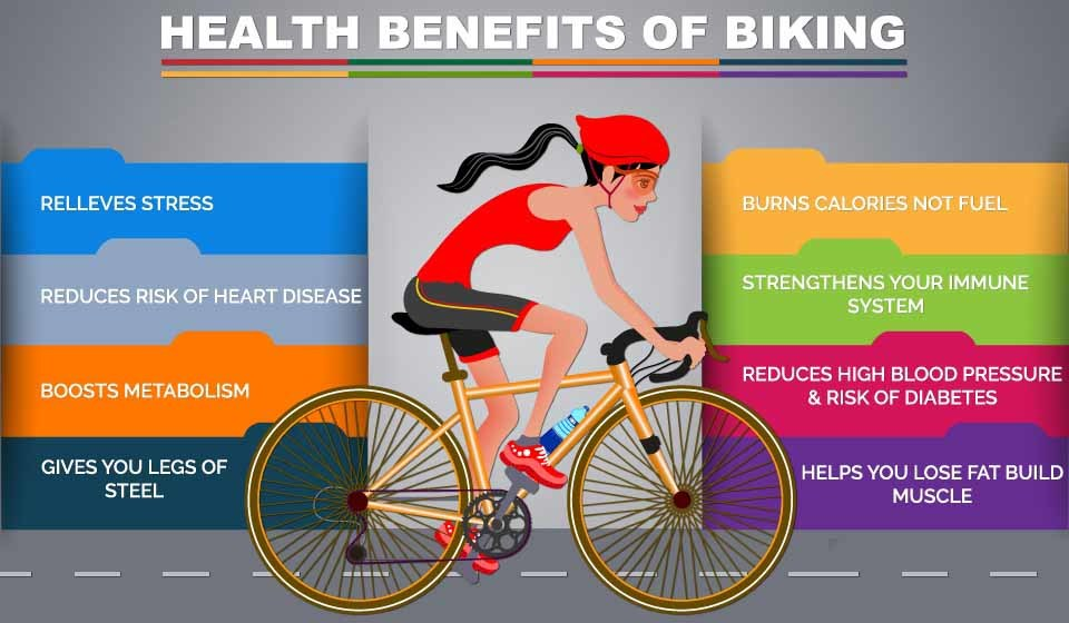 Cycling and its Benefits