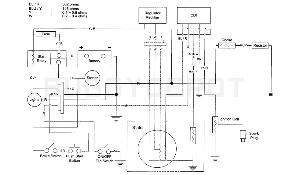 Yerf Dog 150cc Wiring Diagram (Go-Kart)