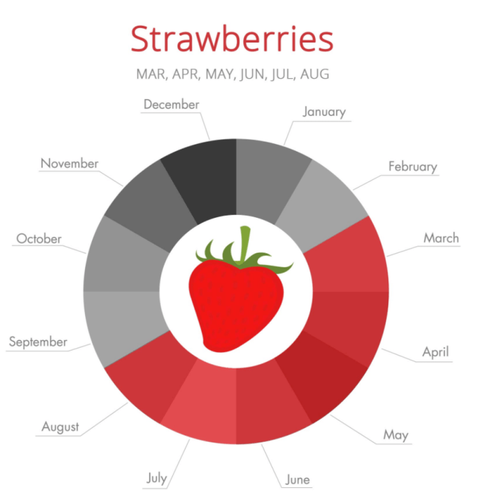 strawberries_season.png