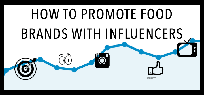 How to Promote Food Brands with Influencers