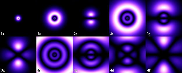 https://i0.wp.com/bugman123.com/Physics/Quantum.jpg