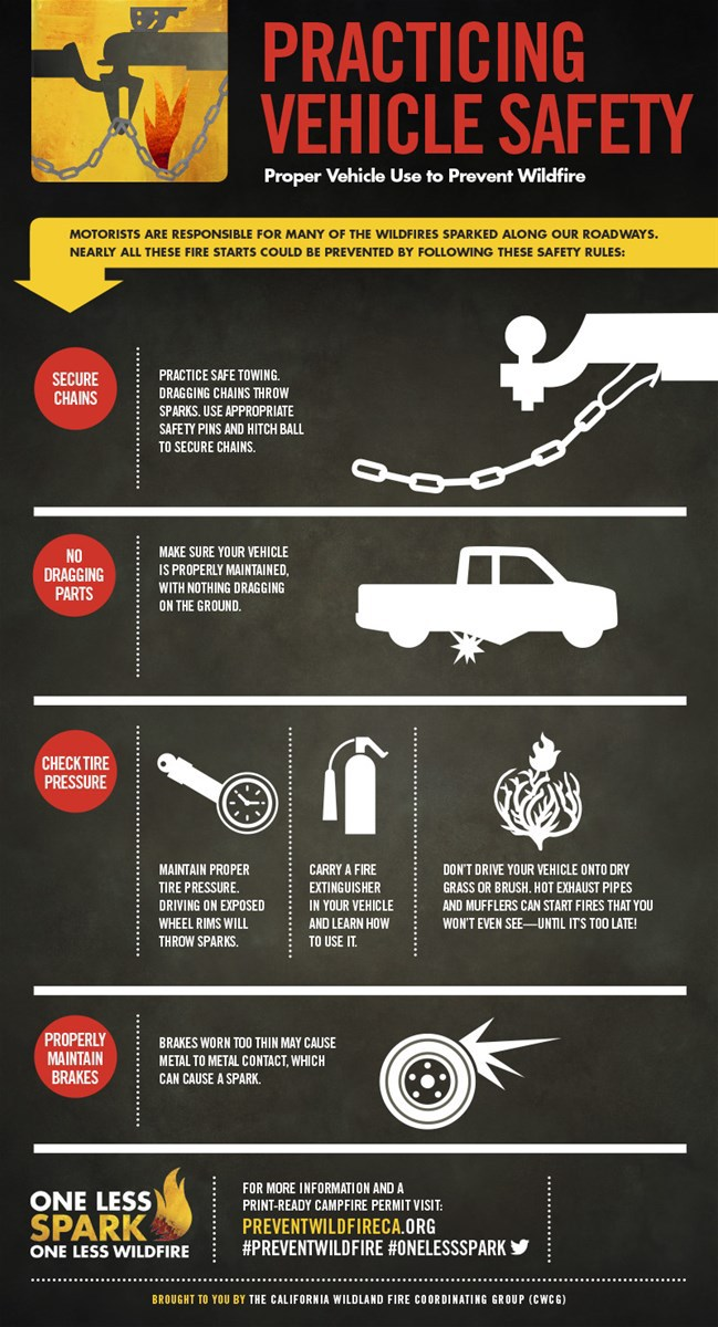car fire extinguisher infographic