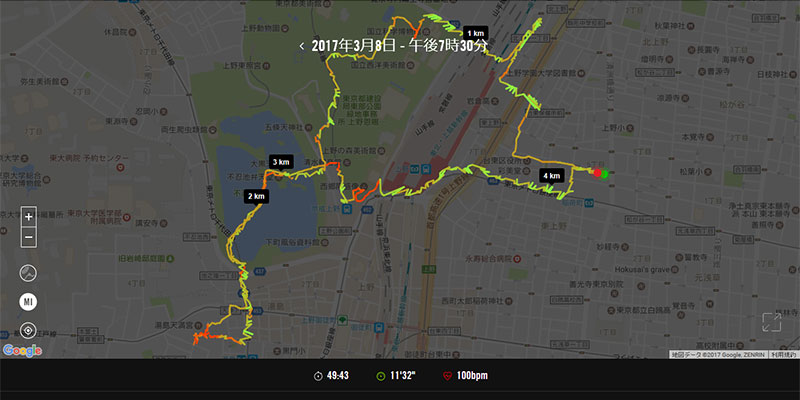 上野 寿湯を拠点に湯島天神・寒梅見物ラン Nike+