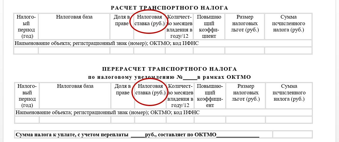 Ставки транспортного налога в владимирской области на 2015 год как заработать на решении задач в интернете