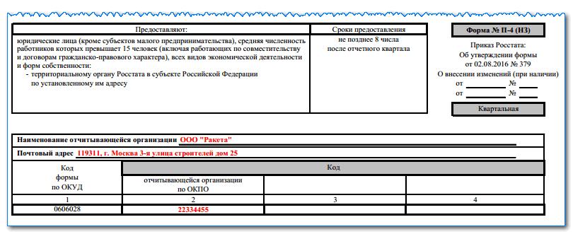анкета инструкция по форме п 4 Киев