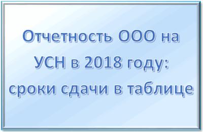 Изображение - Отчетность на усн Otchetnost-OOO-na-USN-v-2018-godu