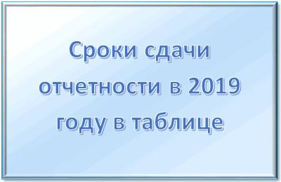 Сдача отчетности за 2019 год электронная отчетность 3 ндфл повторная декларация