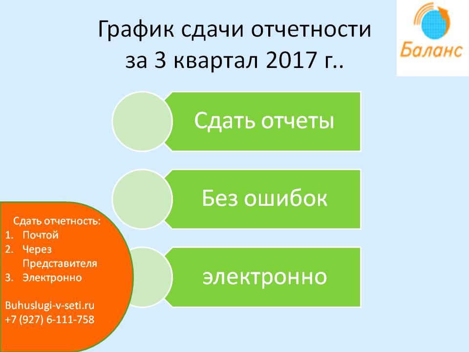 График сдачи отчетности за 3 квартал 2017 года.