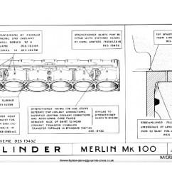 rolls royce merlin engine mk 100 cylinders travel through buick buick factory [ 1055 x 815 Pixel ]
