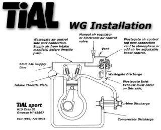 Wastegate & Boost Controller Vacuum Line Plumbing