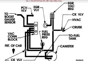 Vacuum Line Routing for 231 3.8 Liter Turbo