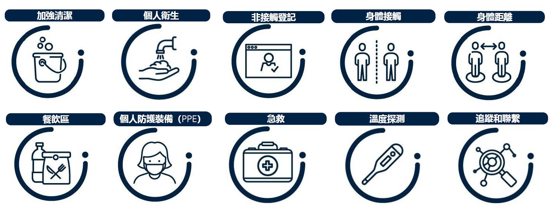 新型冠狀病毒疾病(COVID-19)相關資訊 - Build4Asia | 17 - 19 Nov 2020