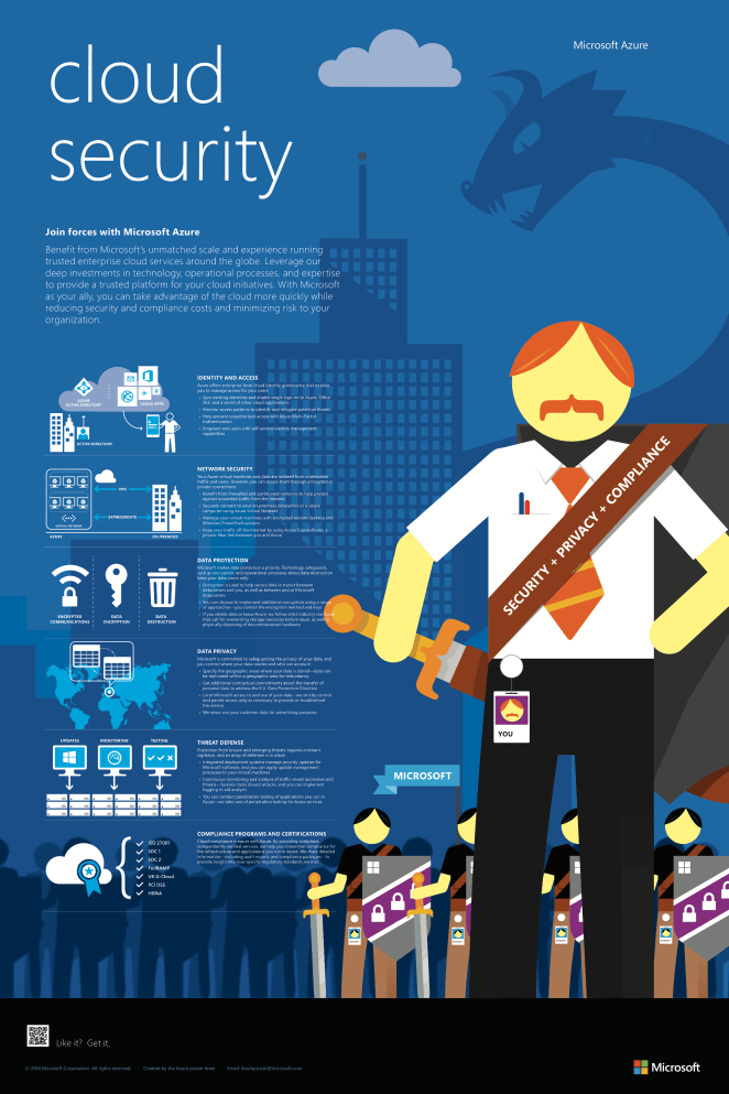 AzureInfographic_CloudSecurity
