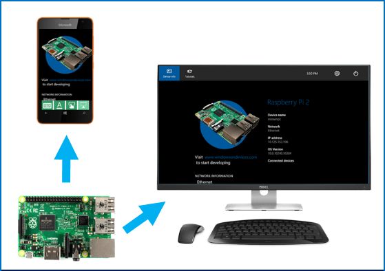 Win10IoT-remote-display-experience