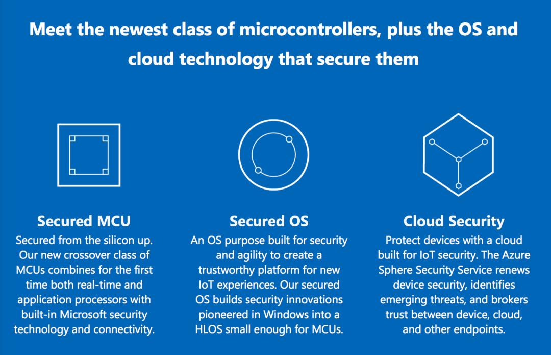 Azure-Sphere-3-tenants-Secured-MCU-OS-Cloud-Security