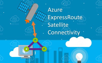 Remotely Connect Azure ExpressRoute via Satellite