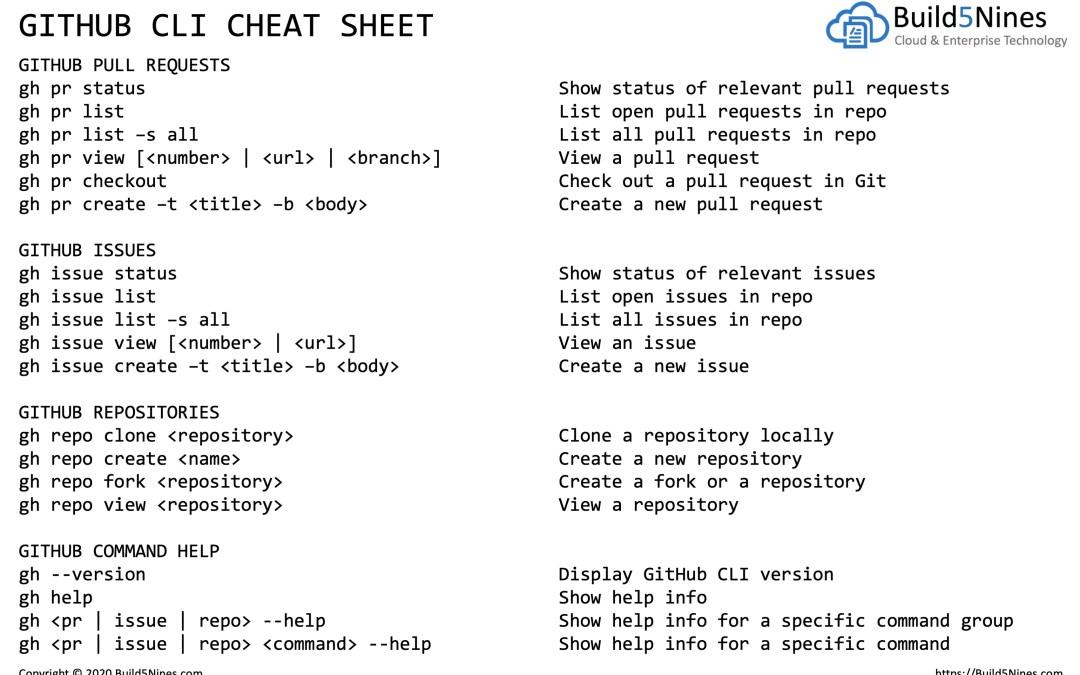 GitHub CLI (gh) Cheat Sheet