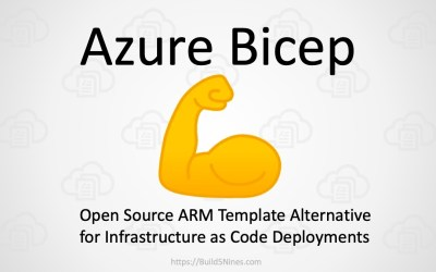 Azure Bicep Roadmap Q4'20 into 2021