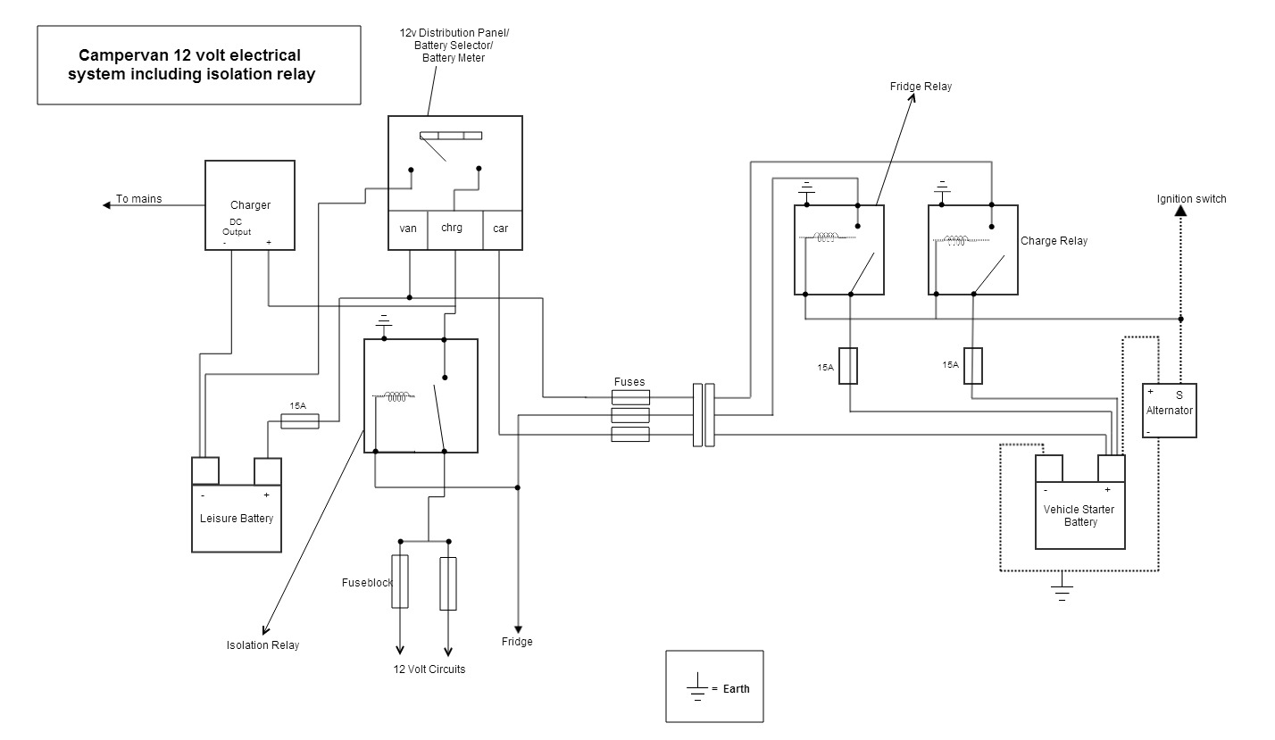 Ford 2n 12 Volt Conversion Wiring Diagram Campervan And Motorhome Electrical Systems Build A Campervan