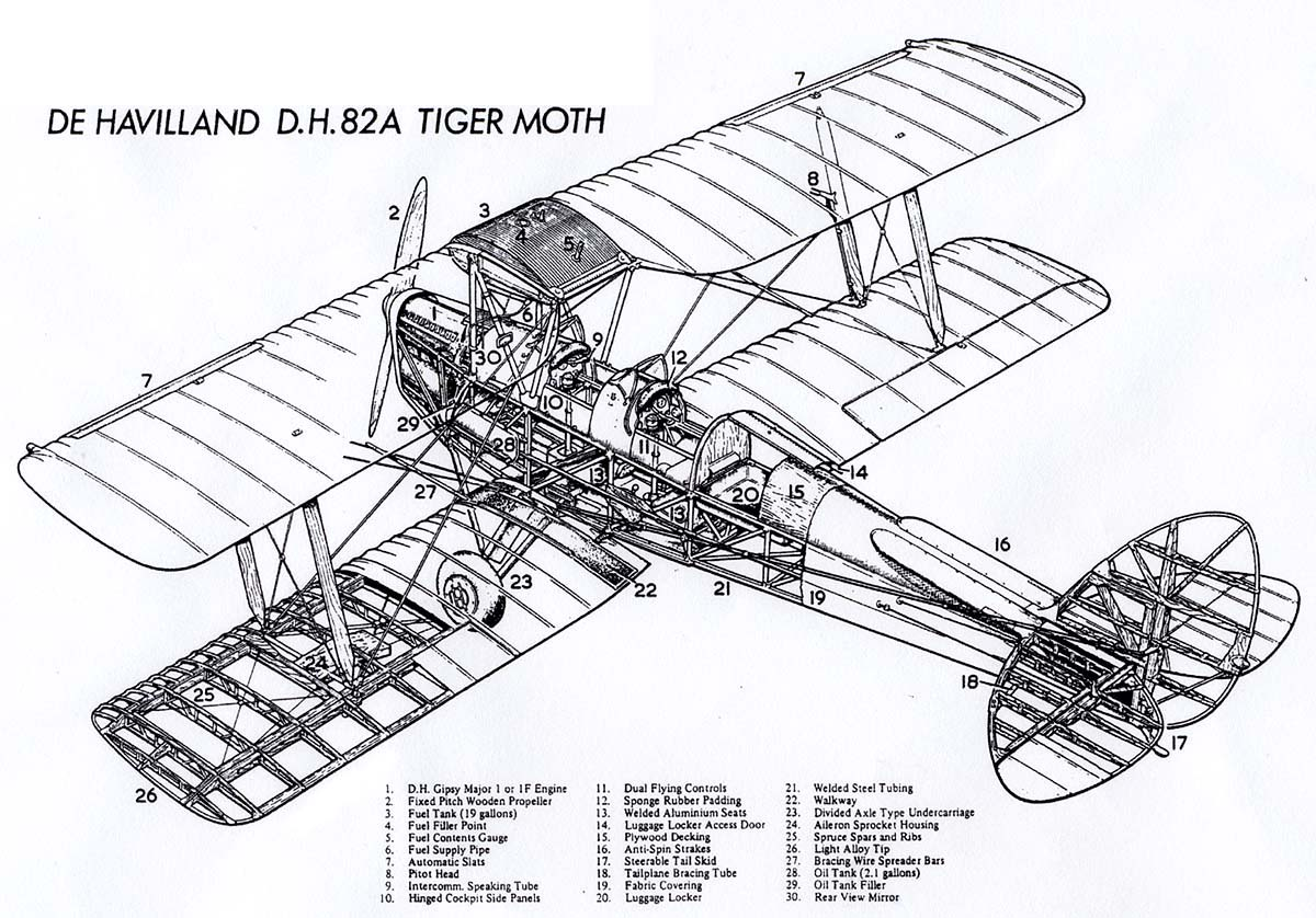 De Havilland Dh 82 Tiger Moth Plans And Information Set