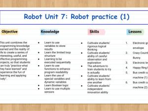 Robot Unit 7: Robot practice (1)