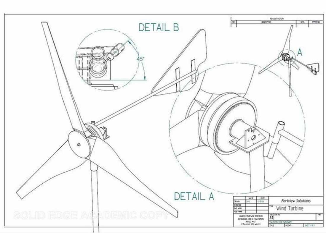 How to build a Wind Turbine 12 volt 3 Phase Fisher