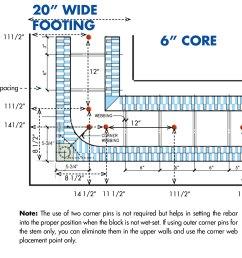 buildblock footings detail [ 1848 x 1677 Pixel ]