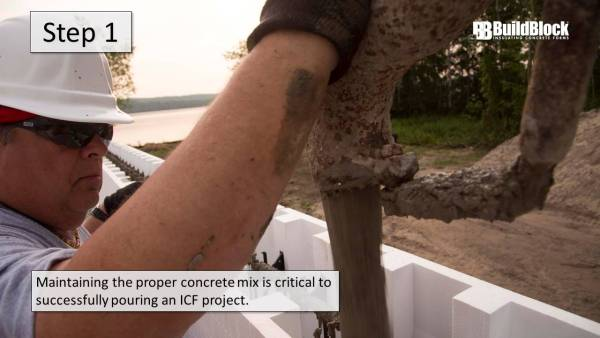 maintaining proper concrete mix
