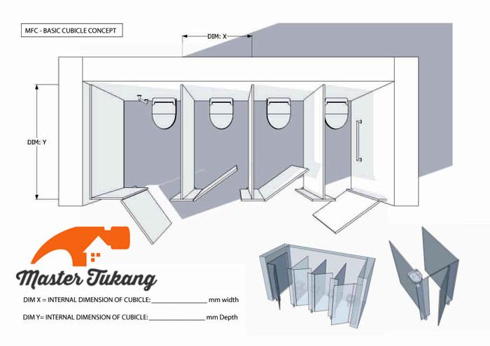 Desain konsep toilet kubikal