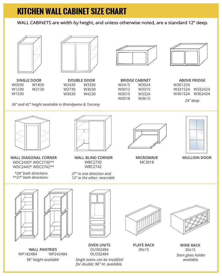 wall cabinet size chart builders surplus