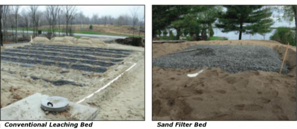 Sand filter bed