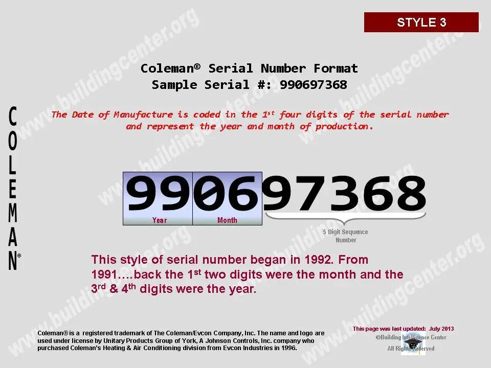 Johnson Model Number Lookup