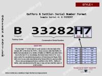 Gaffers & Sattler HVAC age | Building Intelligence Center