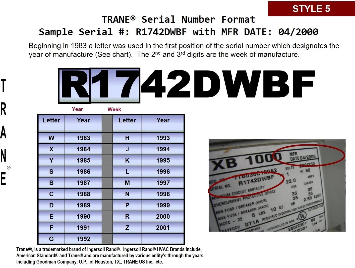 hight resolution of style 5 r1742dwbf trane hvac age building intelligence center style 5 r1742dwbf trane bwv724a100d1 air handler wiring diagram