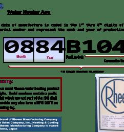 rheem water heater age building intelligence center wiring diagram rheem water heaters model 81v52d [ 1959 x 1116 Pixel ]