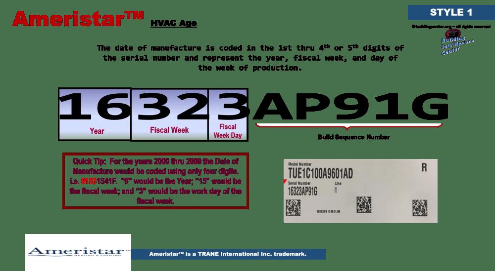 medium resolution of style 1 16323ap91g
