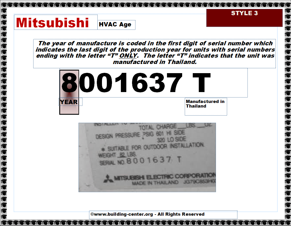 hight resolution of year of manufacture can be determined using the first digit of the serial number which indicates the last digit of the production year for units with serial
