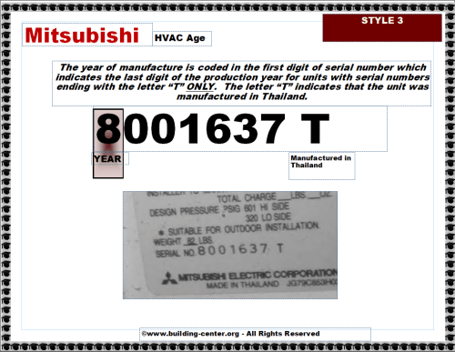small resolution of year of manufacture can be determined using the first digit of the serial number which indicates the last digit of the production year for units with serial