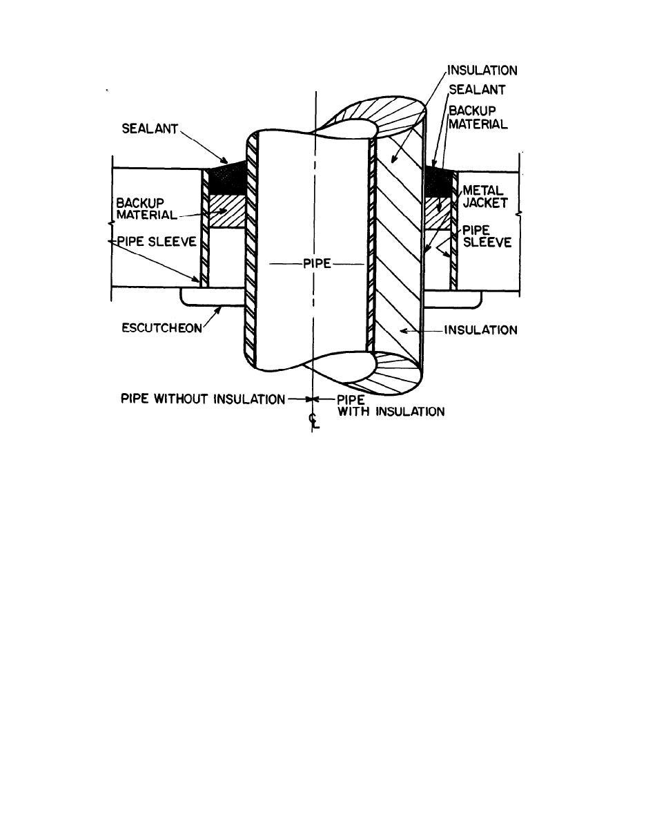 Figure 13. Pipe Sleeve Through Floor