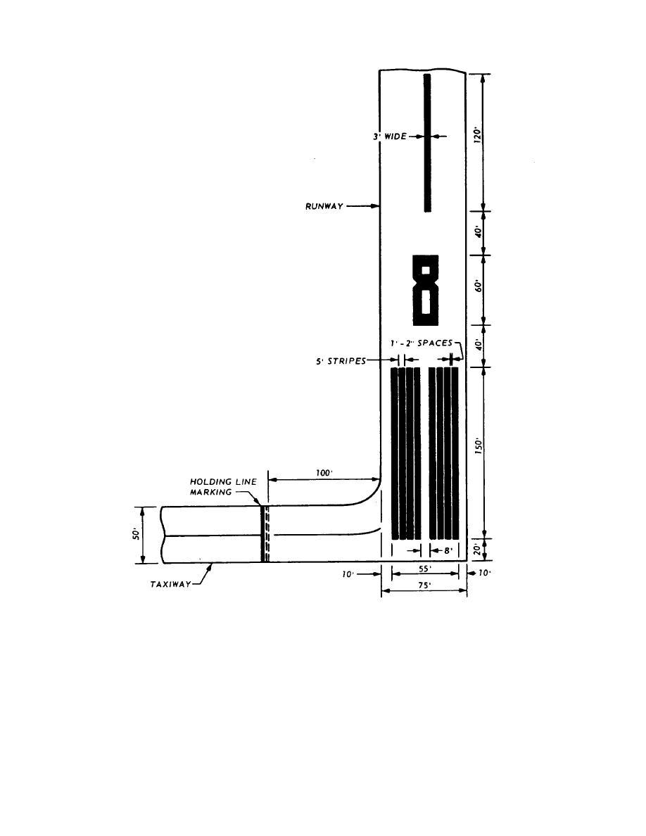 Figure 2-2. Precision Instrument Runway marking ( Sheet 2